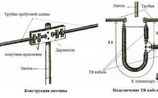ТV антенна с флюгером — Своими Руками