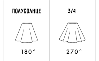 Шьём подъюбочник для юбки покроя «солнце» — Своими Руками