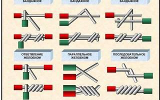 Как соединить алюминиевый и медный провод — Своими Руками
